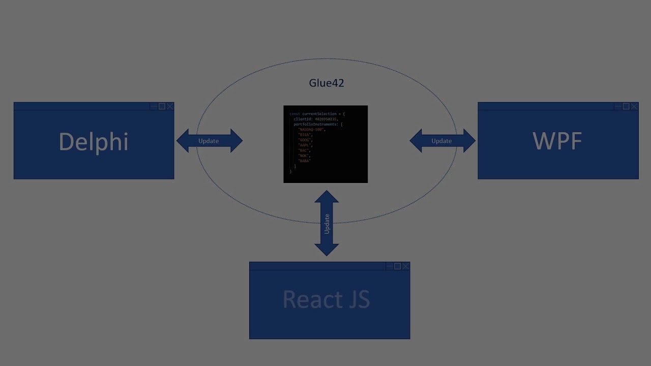 video-Glue42-colored-channels-and-shared-context-across-.NET-Java-JS
