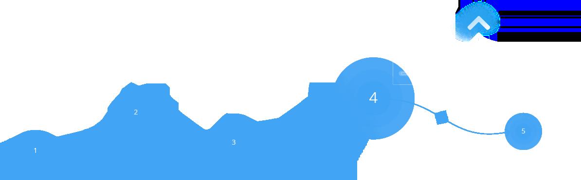 Glue42 user journey metrics