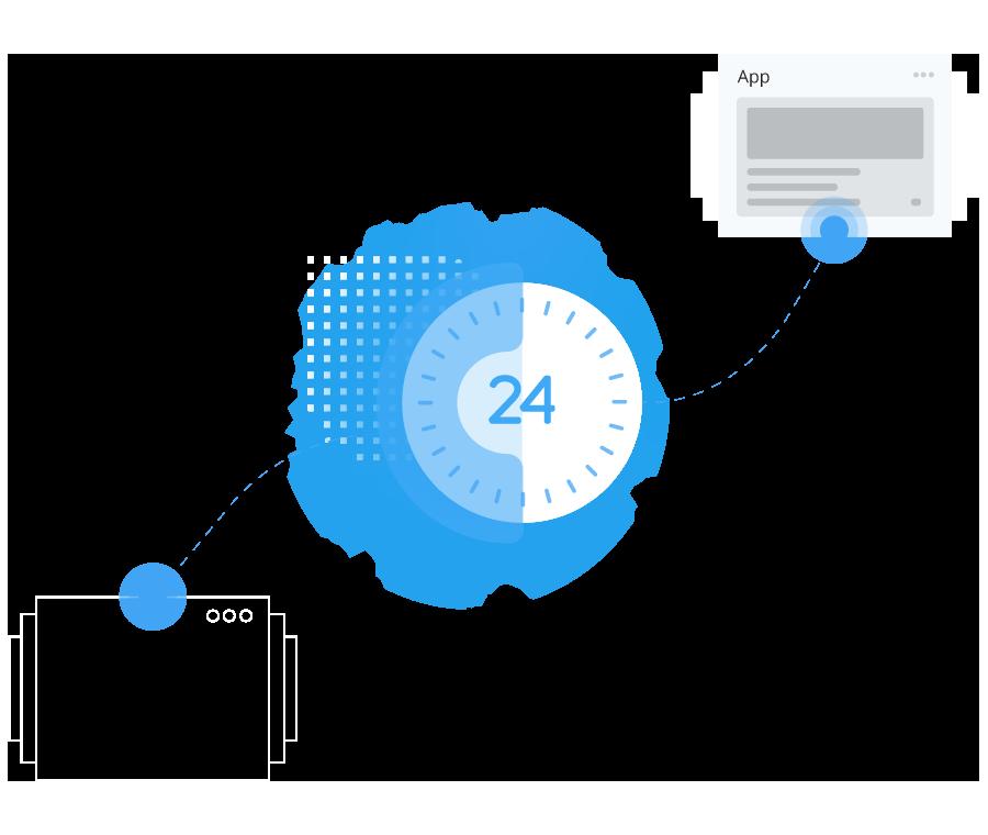 fidessa-reduce-time-to-market
